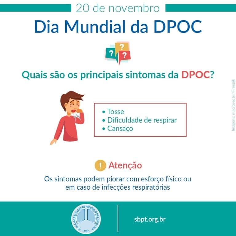 Dia Mundial da Doença Pulmonar Obstrutiva Crônica